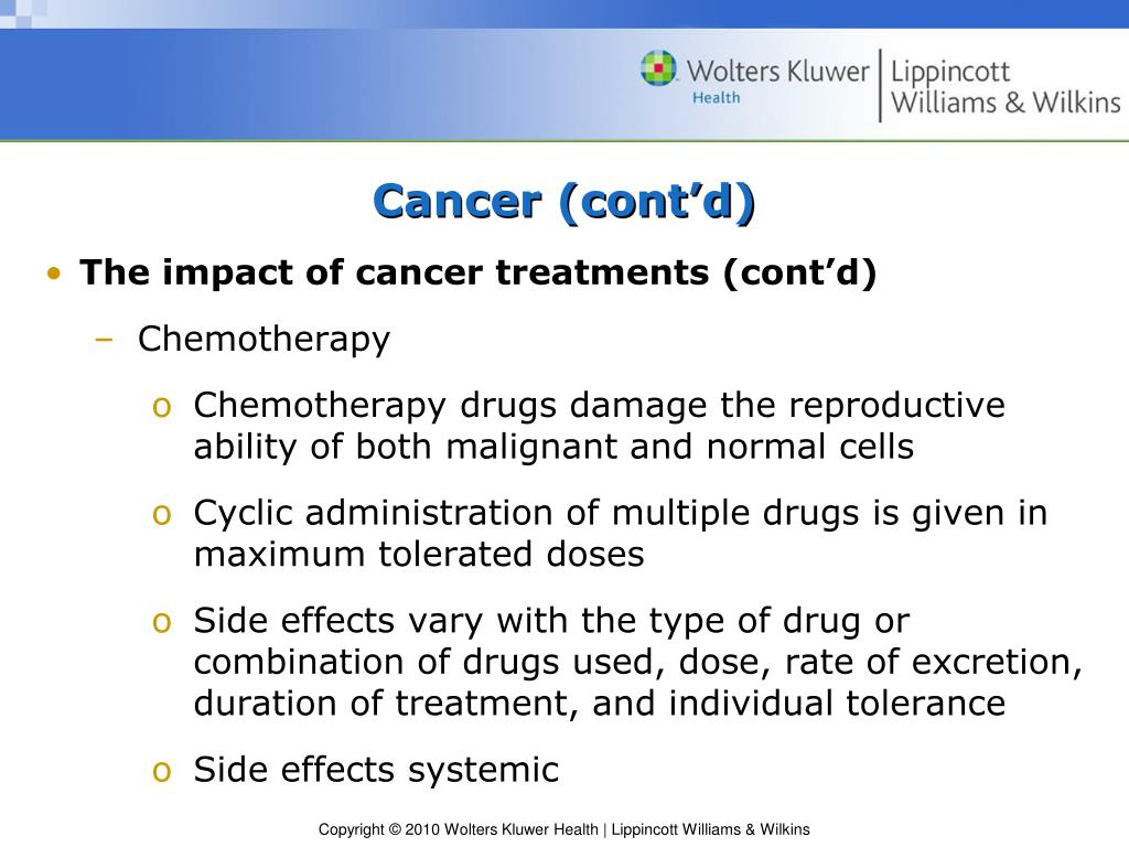 Ppt Nutrition For Patients With Cancer Or Hiv Aids