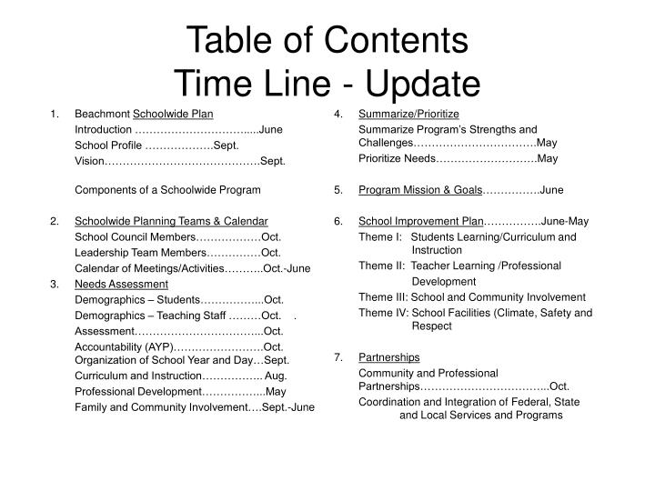 Table of contents time line update