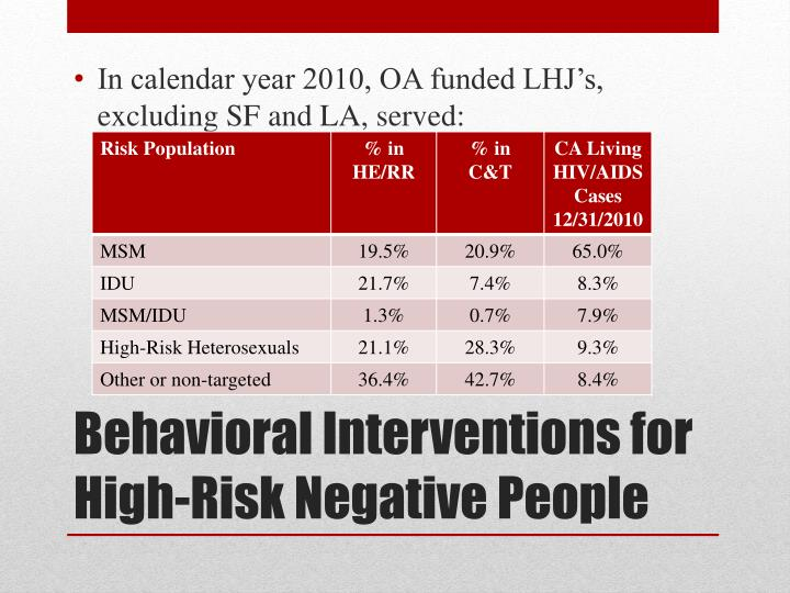 In calendar year 2010, OA funded LHJ's, excluding SF and LA, served: