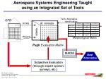 aerospace systems engineering taught using an integrated set of tools