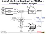 aircraft life cycle cost analysis alcca including economic analysis