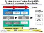 an integration and practice oriented m s program in aerospace systems design