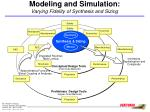 modeling and simulation varying fidelity of synthesis and sizing