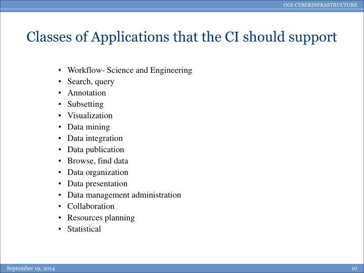 Classes of Applications that the CI should support