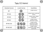 typy cc licenc