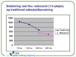 etablering ved hhv reduceret 1 4 pl jes og traditionel s bedstilberedning