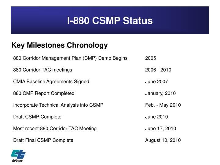 880 Corridor Management Plan (CMP) Demo Begins2005