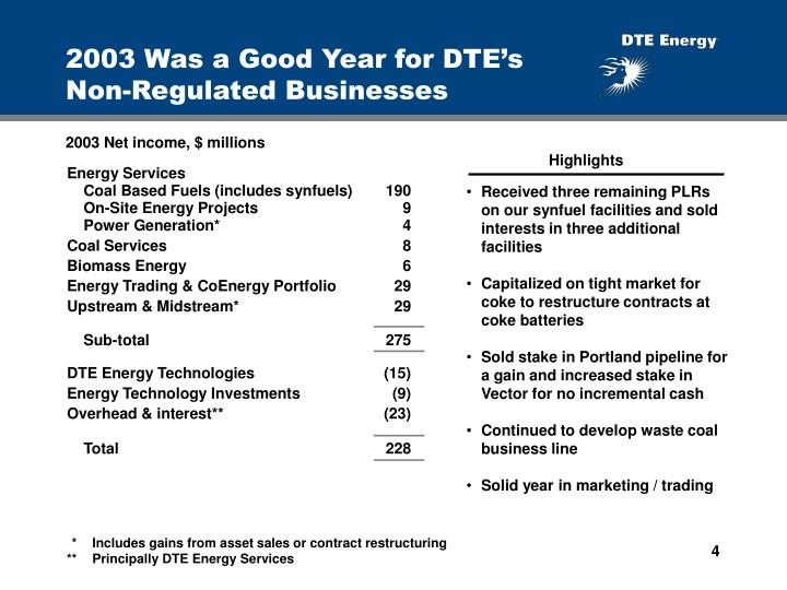 2003 Was a Good Year for DTE's Non-Regulated Businesses