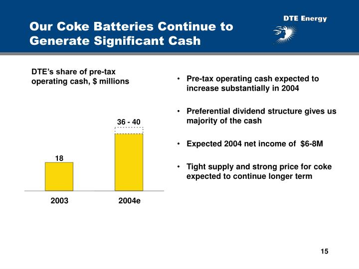Our Coke Batteries Continue to Generate Significant Cash