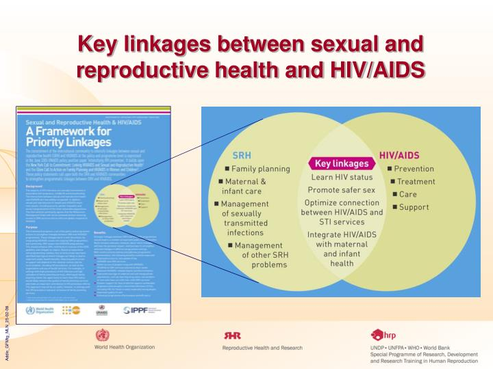 perceptions of reproductive health in muslim undergrads Conclusion: medical undergraduates should improve their knowledge and perception regarding sexual health education exercise their sexual and reproductive life and to make decision about their health and sexuality the idea of sexual education is controversial in malaysia as providing sex.