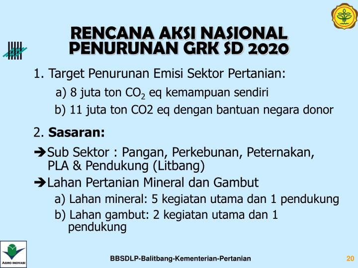 RENCANA AKSI NASIONAL PENURUNAN GRK SD 2020