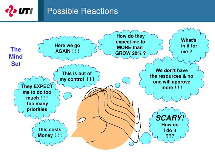 Possible Reactions