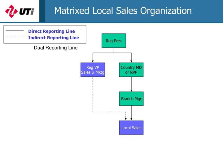 Matrixed Local Sales Organization