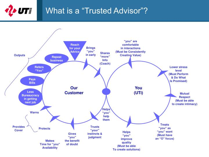 """What is a """"Trusted Advisor""""?"""