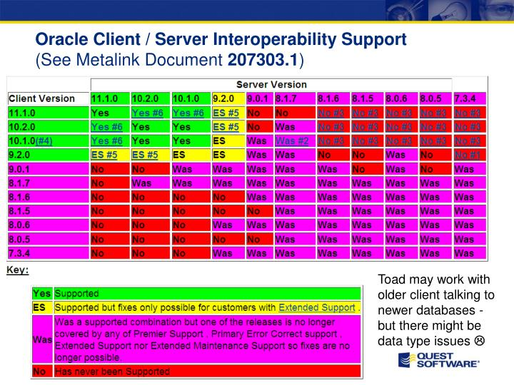 Oracle Client / Server Interoperability Support
