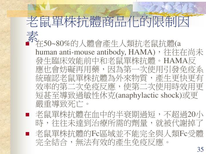老鼠單株抗體商品化的限制因素
