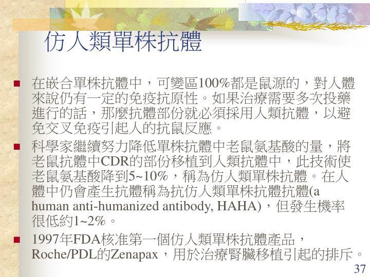 仿人類單株抗體