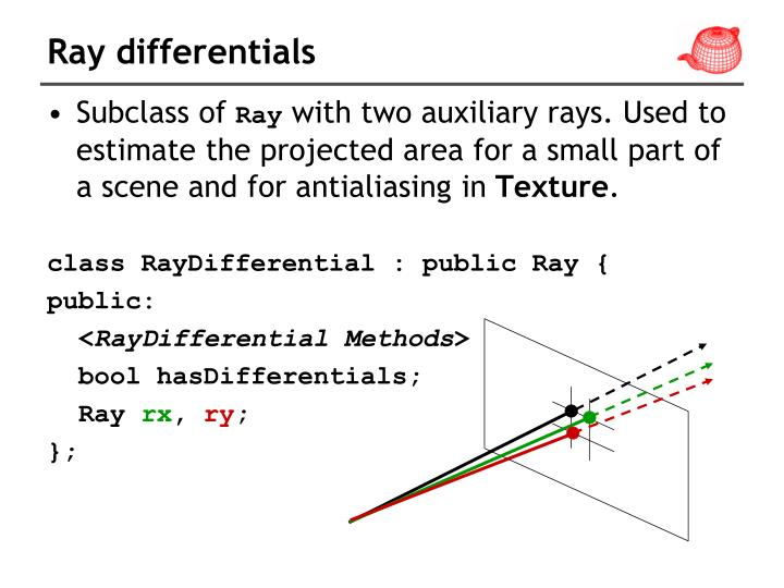 Ray differentials