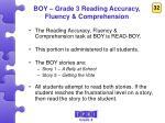 boy grade 3 reading accuracy fluency comprehension