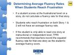 determining average fluency rates when students reach frustration