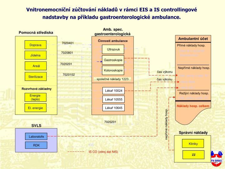 Vnitronemocniční zúčtování nákladů v rámci EIS a IS controllingové nadstavby na příkladu gastroenterologické ambulance.