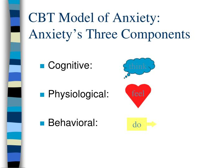 CBT Model of Anxiety: