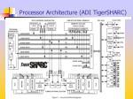 processor architecture adi tigersharc