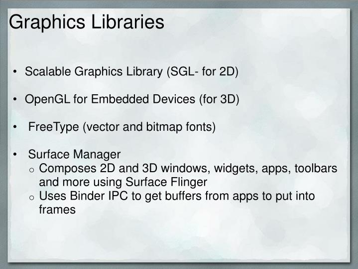 Graphics Libraries