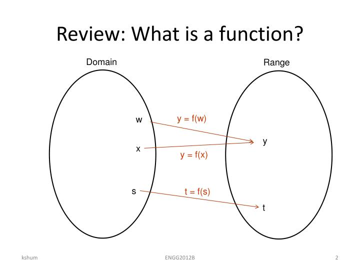Review what is a function