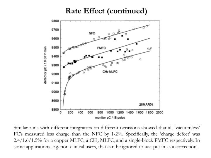 Rate Effect (continued)