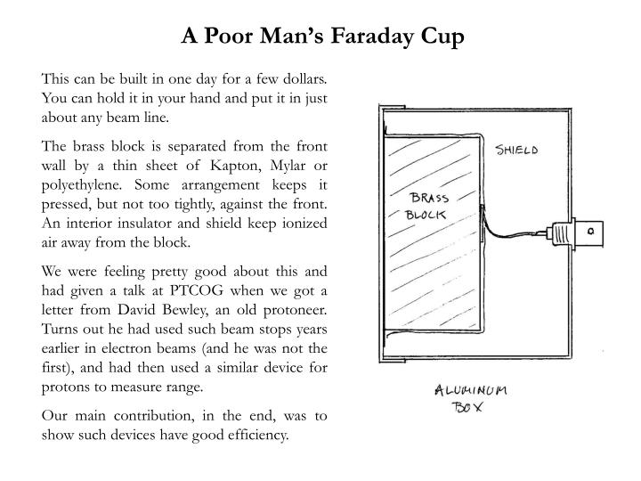 A Poor Man's Faraday Cup