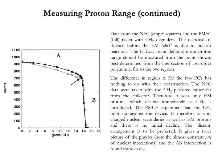 Measuring Proton Range (continued)