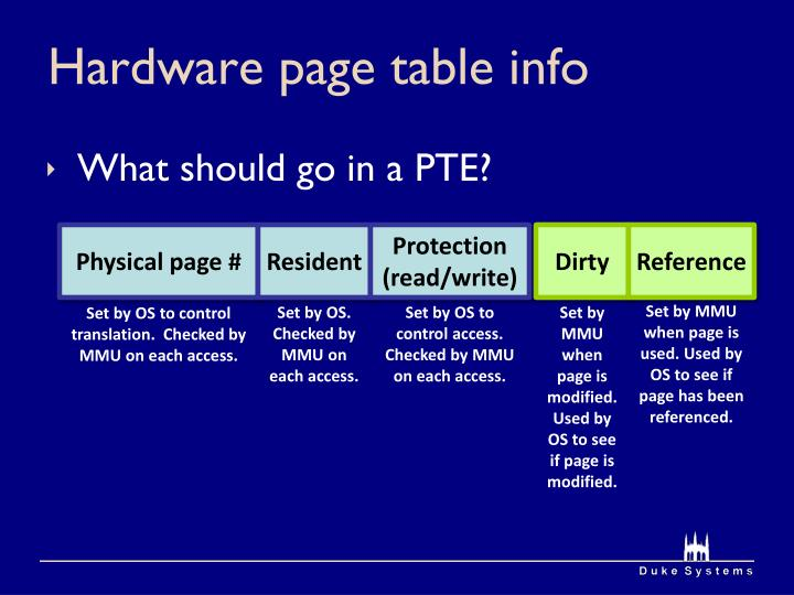 Hardware page table info
