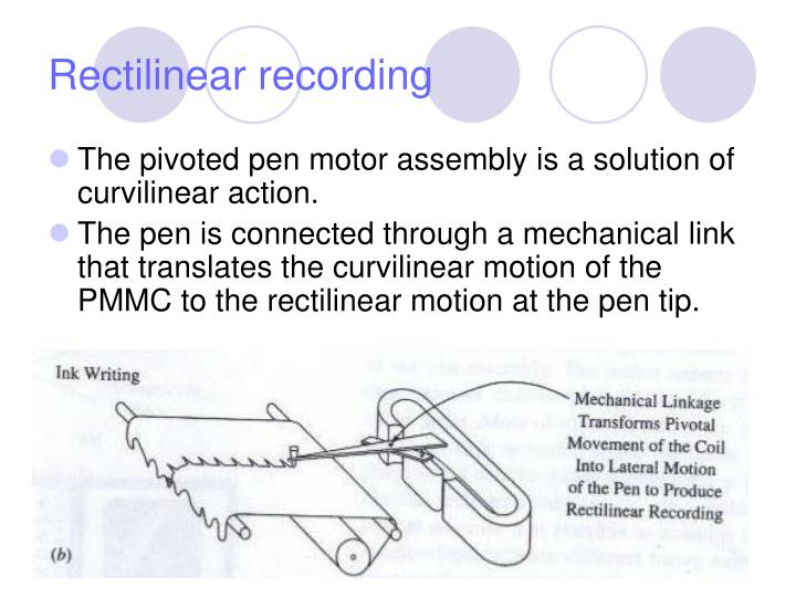 The pivoted pen motor assembly is a solution of curvilinear action.