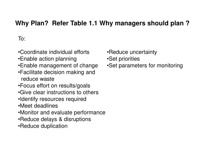 Why Plan?  Refer Table 1.1 Why managers should plan ?