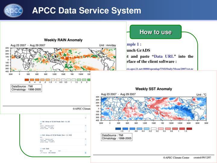 APCC Data Service System
