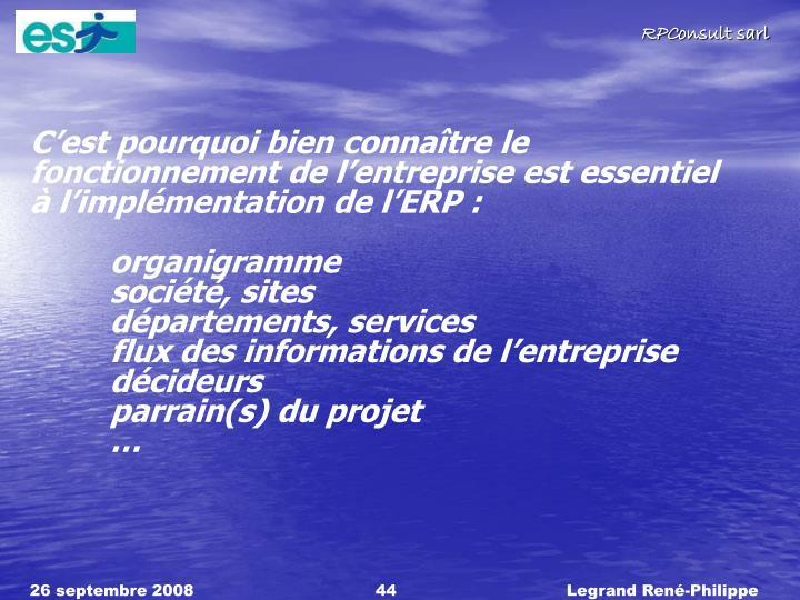C'est pourquoi bien connaître le fonctionnement de l'entreprise est essentiel à l'implémentation de l'ERP :