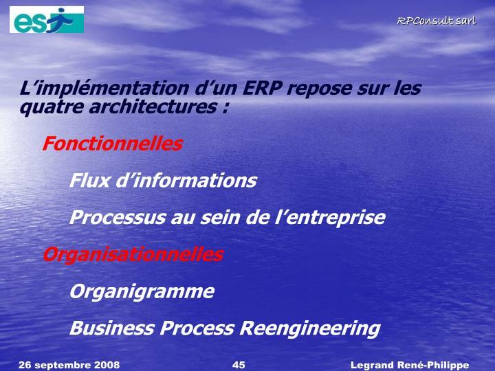 L'implémentation d'un ERP repose sur les quatre architectures :