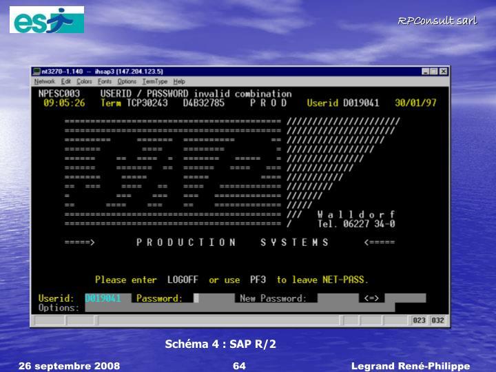 Schéma 4 : SAP R/2