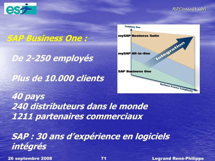SAP Business One :
