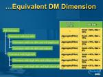 equivalent dm dimension