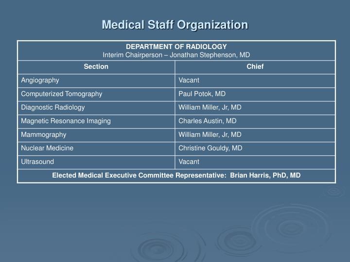 Medical Staff Organization