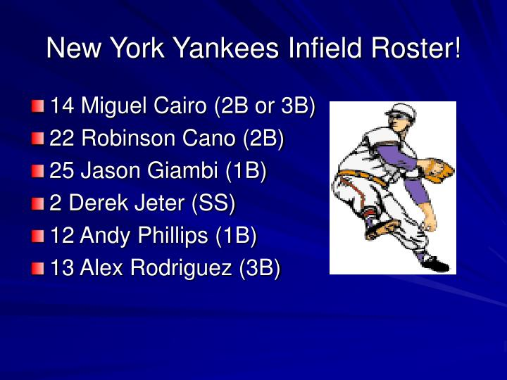 New York Yankees Infield Roster!