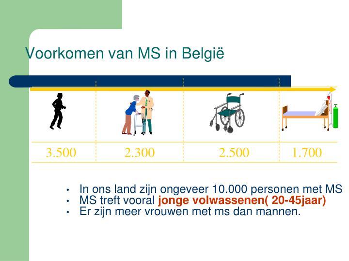 Voorkomen van MS in België