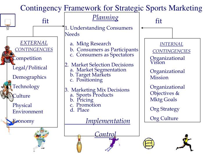 contingencies to airasias marketing strategy essay Suggest three contingencies airasia should consider and rationalize your choice what are the main modifications to the current marketing strategy should airasia undertake to respond to these contingencies.