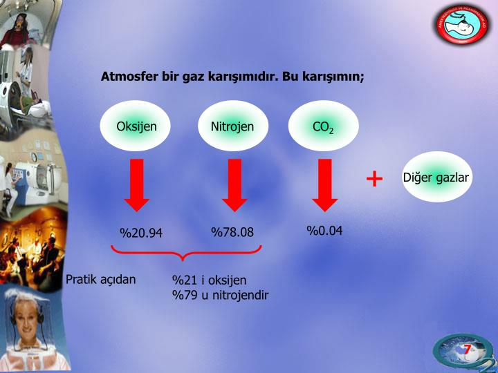 Diğer gazlar