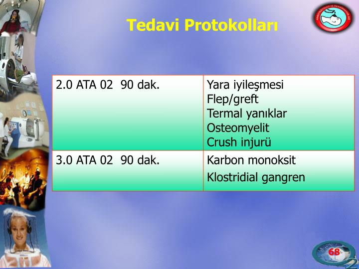 Tedavi Protokolları