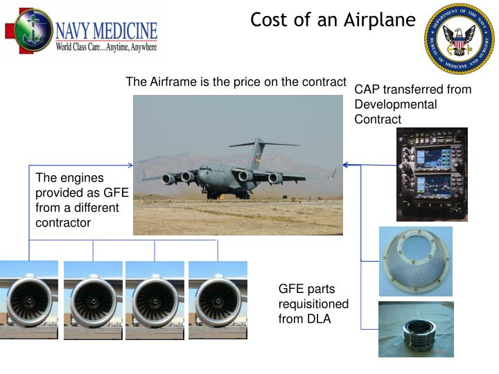 Cost of an Airplane