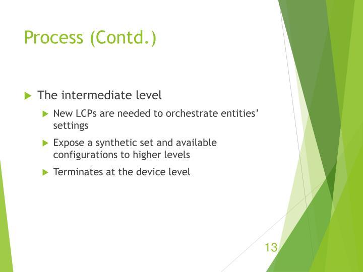 Process (Contd.)