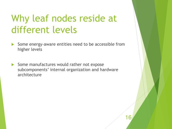 Why leaf nodes reside at different levels